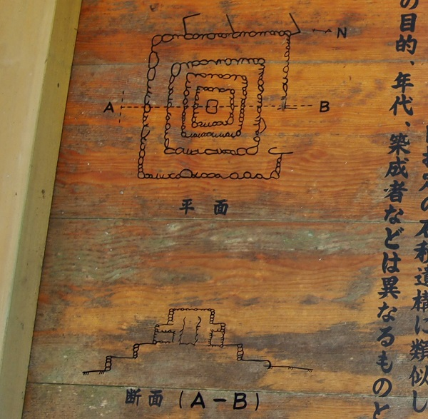 熊山遺跡説明